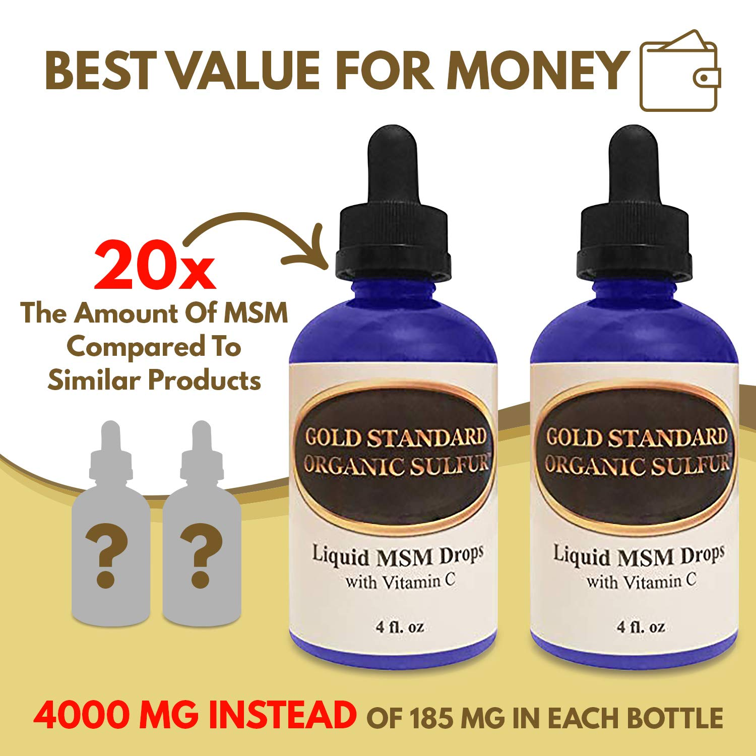 Liquid MSM Drops with Vitamin C - 8 Ounces - Made with Gold Standard  Organic Sulfur Crystals, Premium MSM Eye Drops **Same Day Shipping**