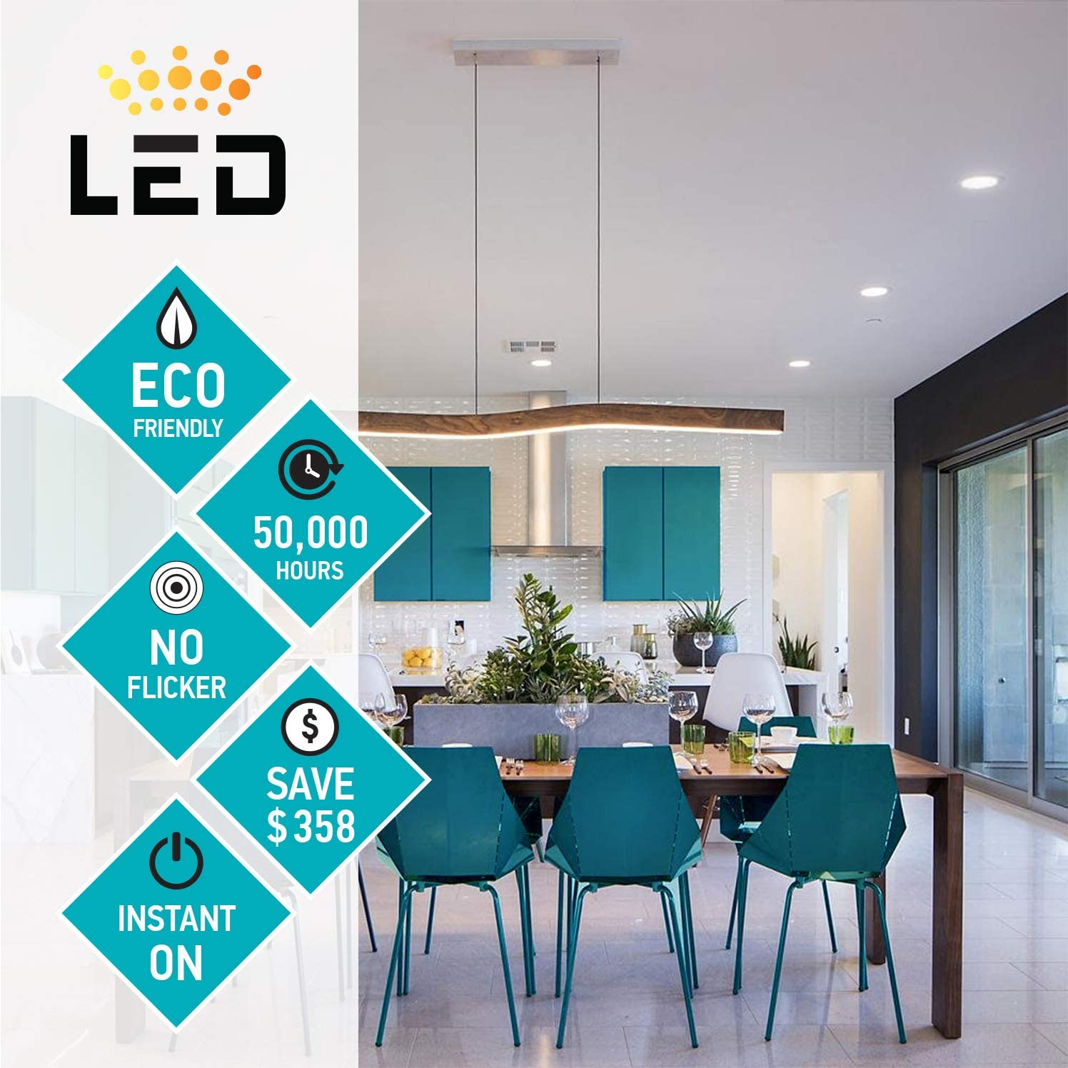 4 Pack 15W IC Rated 3000K Warm Light 1125 Lm LUXTER Dimmable 6 inch Ultra-Thin Round LED Recessed Panel Light with Junction Box 80 Watt Repl. No Can Needed ETL /& Energy Star Listed