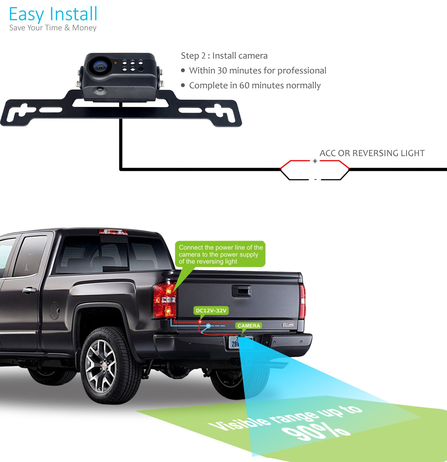 Wireless Backup Camera System, IP69K Waterproof Wireless License Plate Rear View Camera, Night Vision and 4.3'' Wireless Mirror Monitor for Cars, Trailer, RV, Pickup Trucks, Cargo Vans, etc. by yuwei (Image #2)
