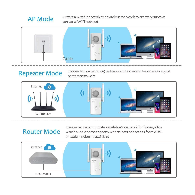 Amazon.com: WiFi Extender,Dootoper Easy Set Up Wifi Range Extender ...