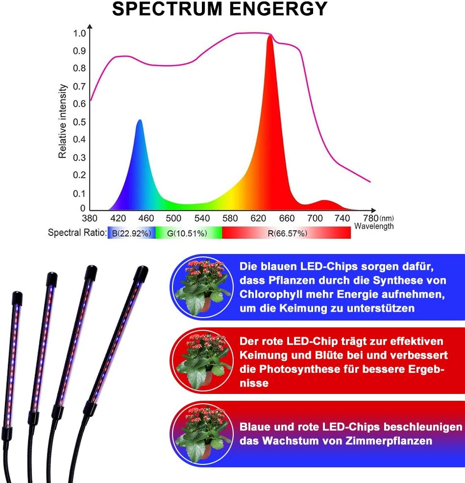 verdura e fiore quattro luci a testa con cavo USB 3 impostazioni timer 3H 80 LED 9H luce spettro rosso e blu 12H Lampada a LED per coltivare piante da interno 8 livelli dimmerabili e timer