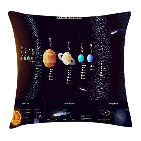 Jxrodekz Funda de cojín para Almohada de Tiro en el Espacio ...