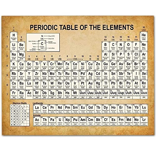 Chemist Gift Periodic Table Chemistry Art Laboratory Assistant Gift Scientist Gift Student Gift Laboratory Decor
