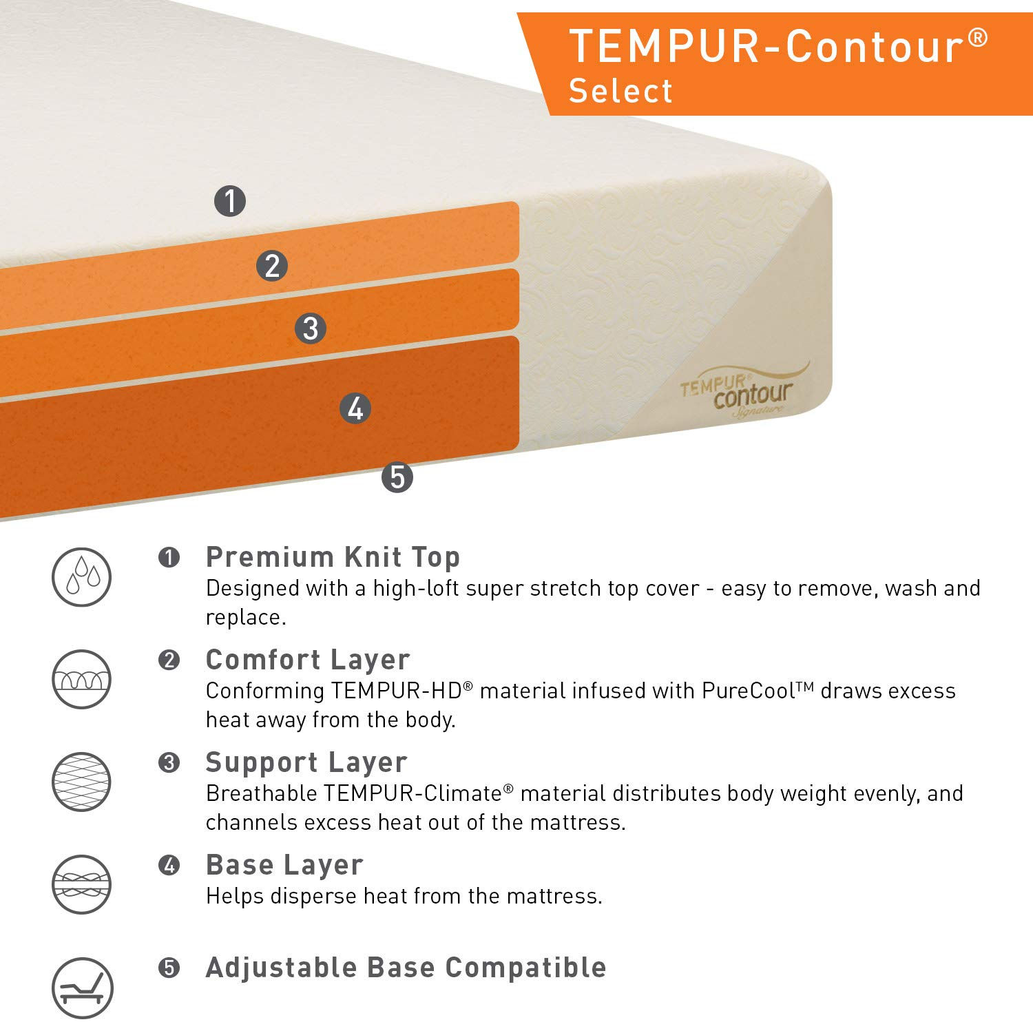 Amazon.com: Tempur-Pedic TEMPUR-Contour Select 10-Inch Foam Mattress, King, Made in USA, 10 Year Warranty: Kitchen & Dining