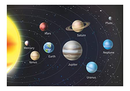 Solar System Map Wall Sticker, Solar System Wall Decal ...