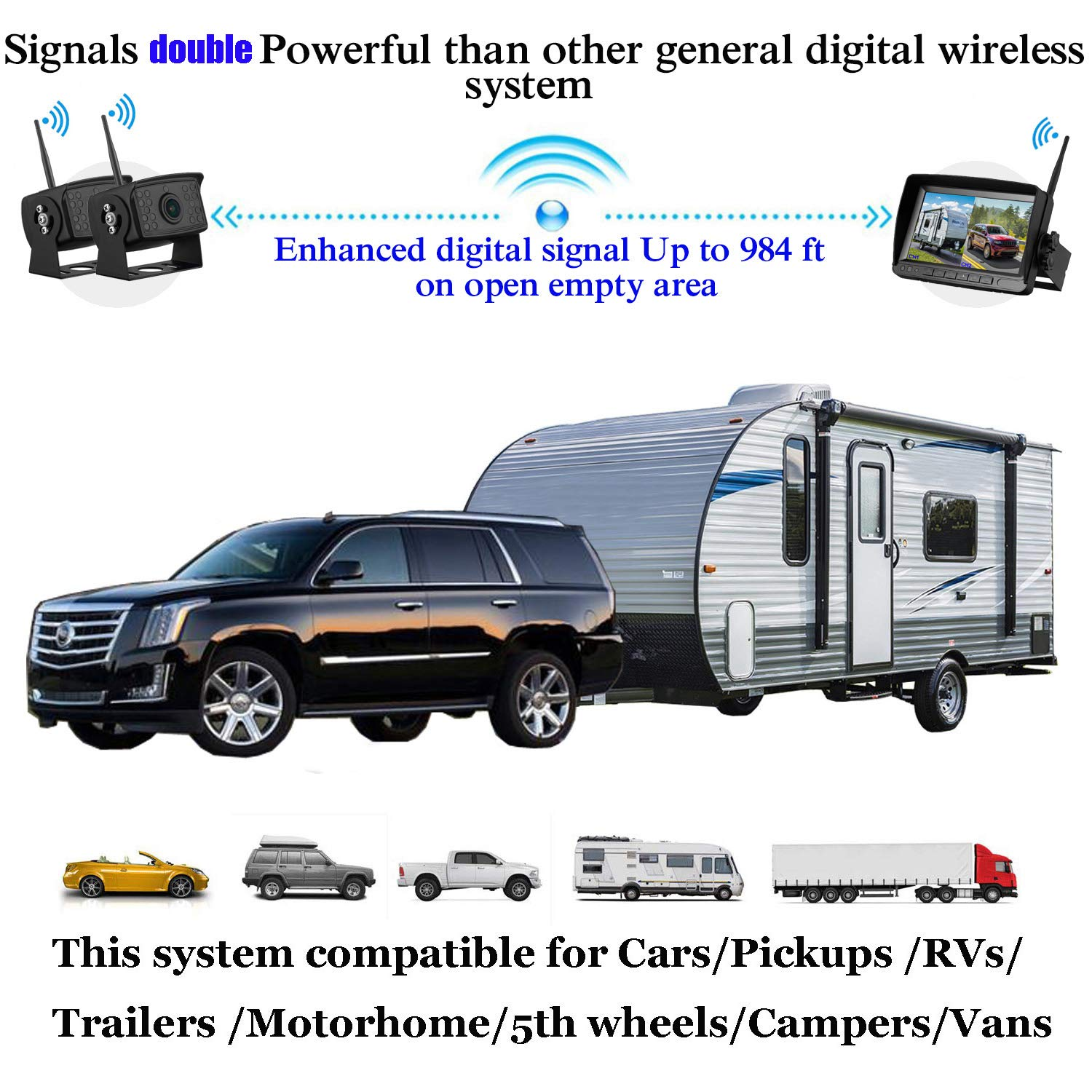 ZSMJ FHD 1080P Digital Wireless Backup Camera System Kit,No Interference,IP69 Waterproof Wireless Rear View Camera and 7 Inch LCD Wireless Reverse Monitor for Rv//Truck//Trailer//Bus//Pickup//Van