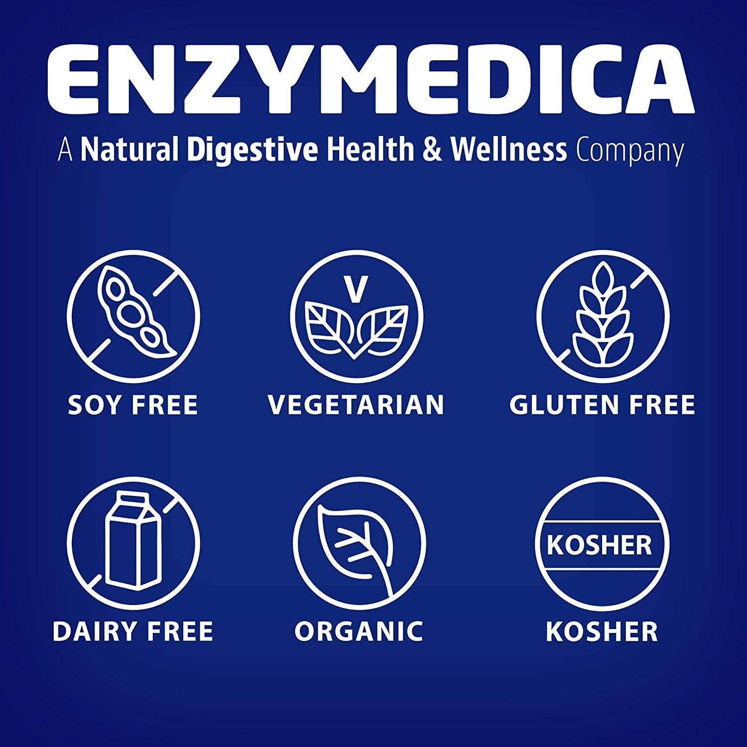 Enzymedica GlutenEase Complete Gluten and Casein Formula with Digestive Enzymes, 60...