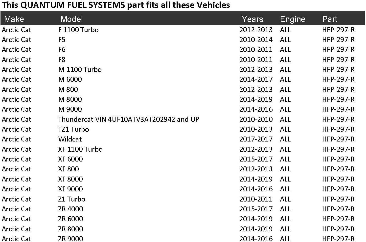 M800 M6000 M8000 M9000 Thundercat 2010-2018 Motoneige Pompe /à Carburant avec Filtre /à Tamis F5 F6 F8 M 1100 Turbo HFP-297-R Arc F 1100 Turbo