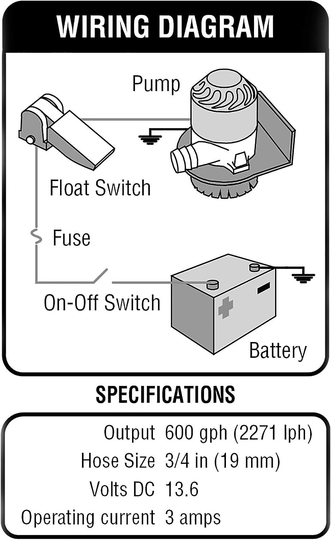 Shoreline Marine Bilge Pump with Float Switch