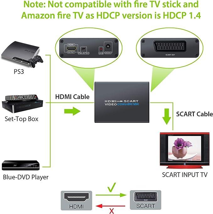 LiNKFOR Convertidor HDMI a Euroconector 1080P Carcasa Aleación de Aluminio HDMI 1.3 Adaptador HDMI a Scart con Cable Euroconector Conversor de Audio y Video HD Compuesto para TV DVD Blue Ray: Amazon.es: