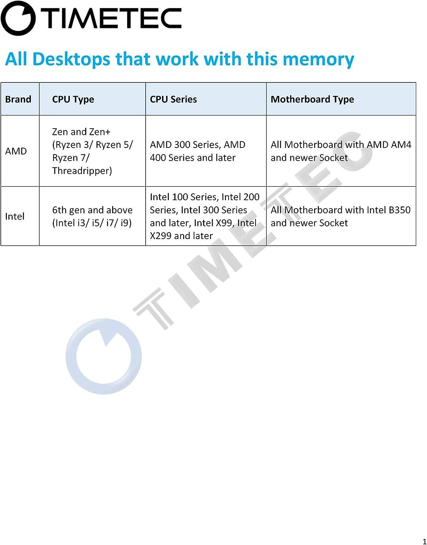 DDR4 3600MHz PC4-28800 CL18 1,35V ungepuffert Non-ECC f/ür Gaming und Hochleistungs-kompatibel mit AMD und Intel Desktop Memory Timetec Extreme Performance Hynix CJR IC 32GB Kit 2x16GB