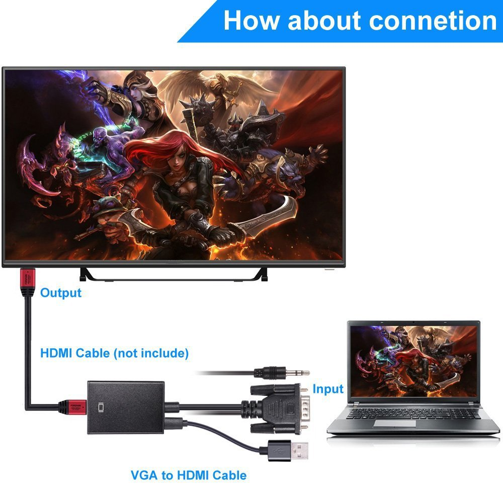 iRoundy Adattatore VGA a HDMI Cavo TV AV HDTV Video 1080P Convertitore HD Audio, per PC, Monitor, TV, Portatile, Nero
