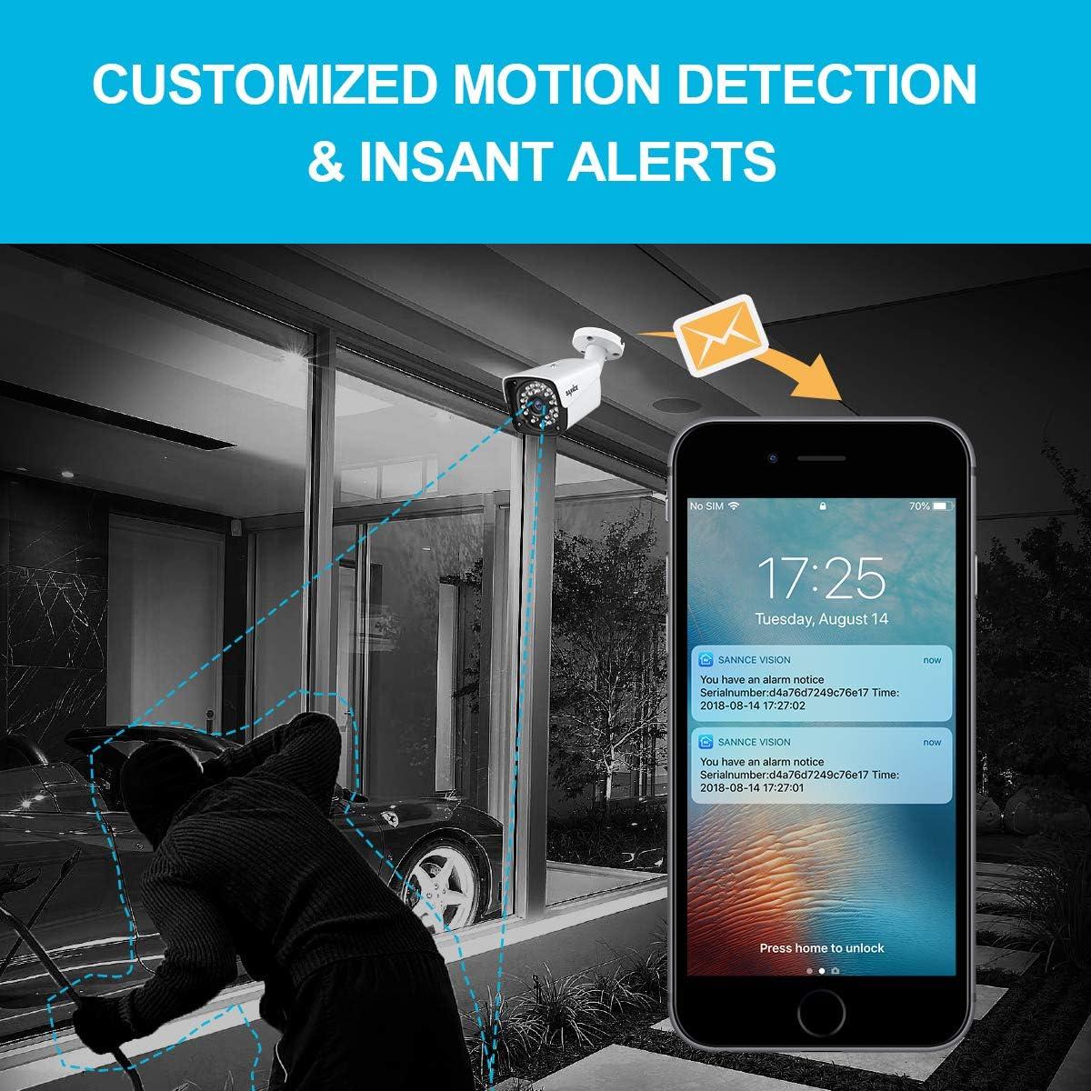 Avisos al móvil sistema de seguridad