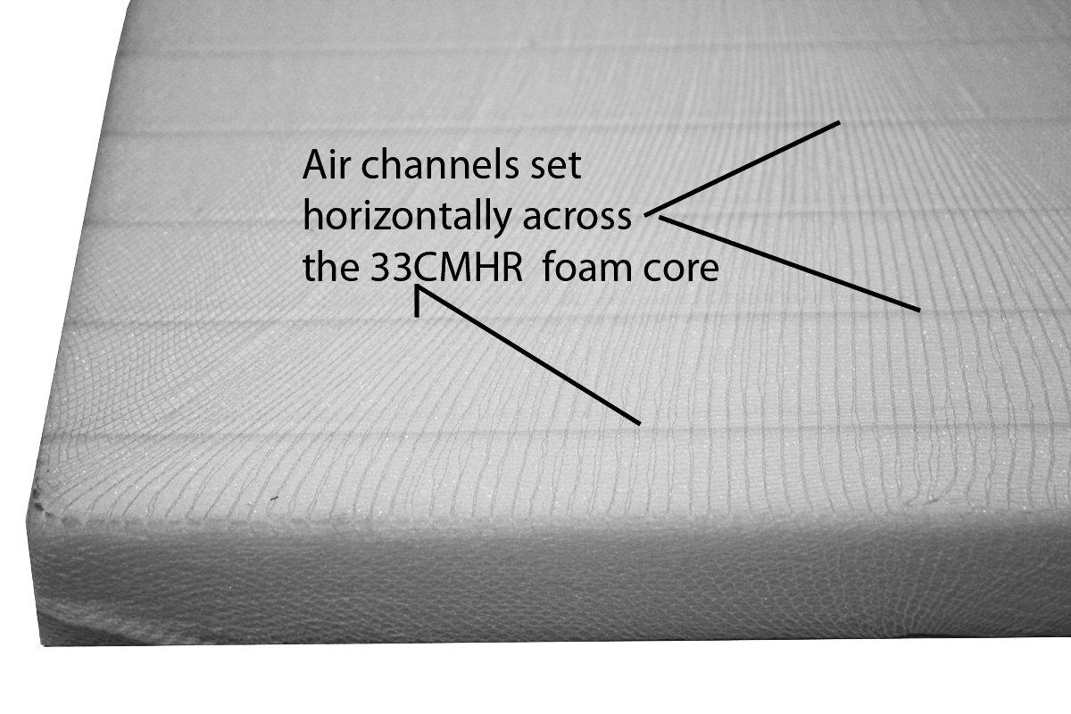 89 x 38 x 5 cm NightyNite® Lujo cuna colchón 33 Cmhr espuma con dos fundas de microfibra acolchada y resistente al agua protección: Amazon.es: Bebé