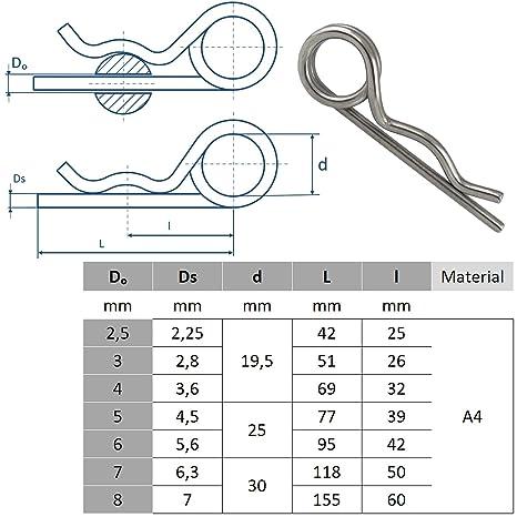 Federstecker doppelt 2,25 x 54 mm - - Stecker//Splint aus Edelstahl A4 2 St/ück BOOTSTEILE BRAUER/®