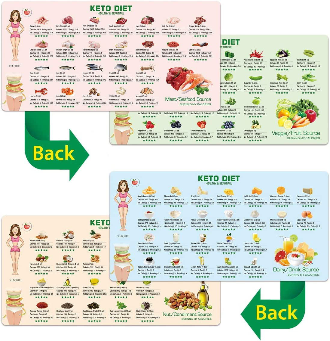 Amazon Com Keto Diet Cheat Sheet Magnets Double Sided Fridge Magnetic Guide Ketogenic Reference Charts Foods List For A Healthy Lifestyle Kitchen Dining