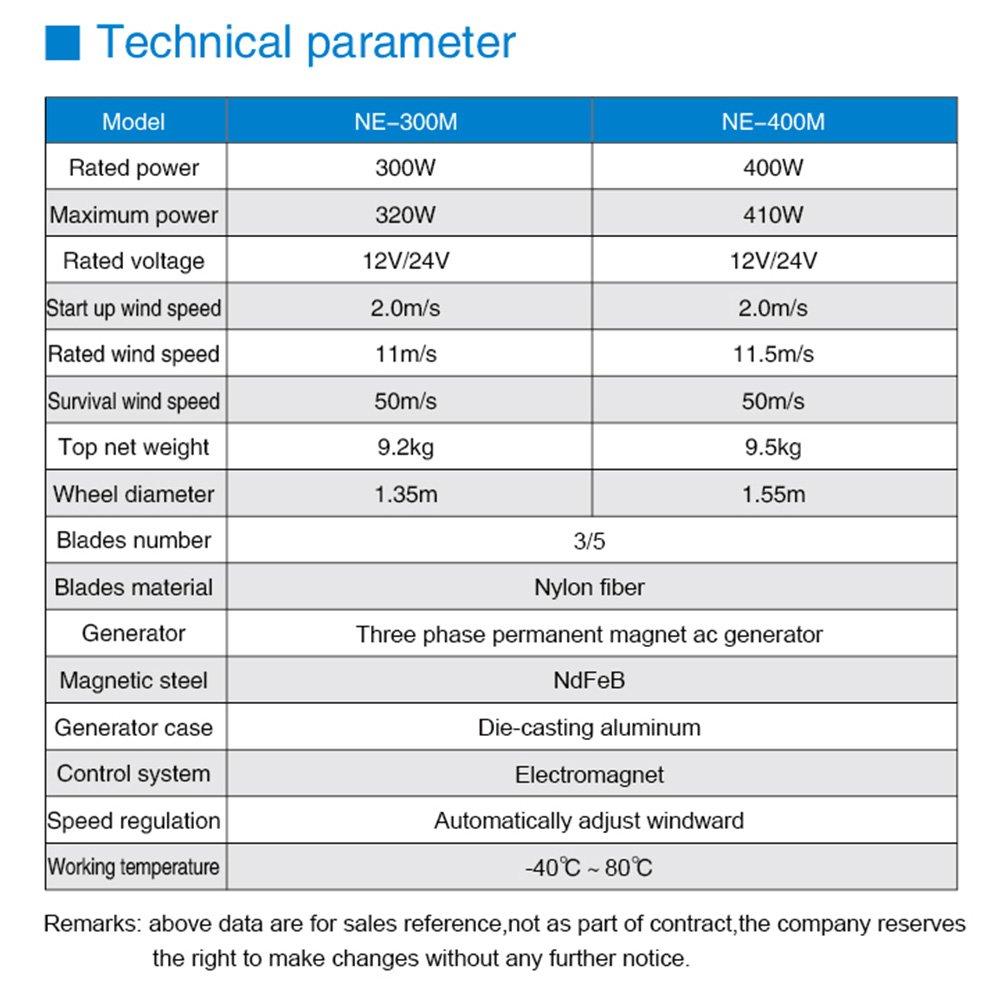 353f2899270 Aerogenerador TOPQSC Generador de Turbina Eólica 300W DC 12V Generador de  Viento con Alta Eficacia 3 Hojas Turbina de Viento con la Vida de 10 años ( 300W ...