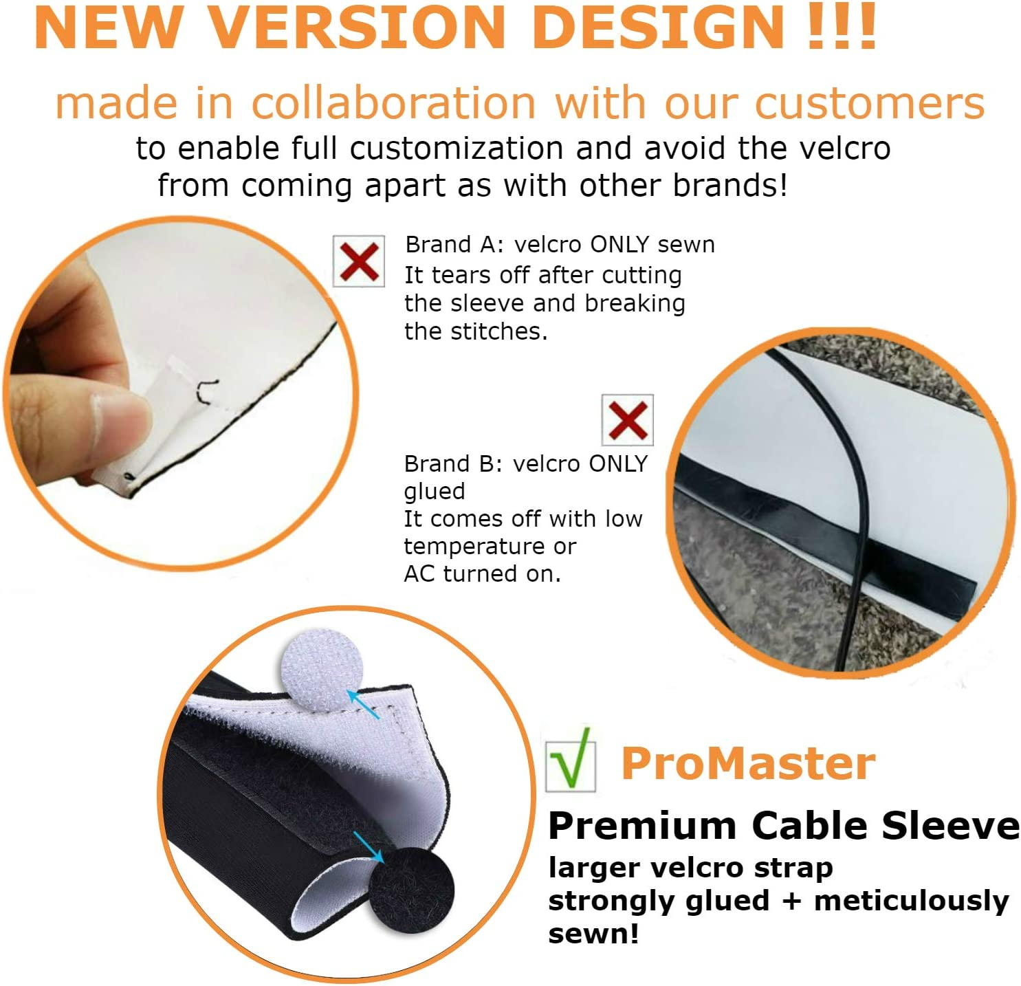 New Design PREMIUM 63'' Cable Management Sleeve, Best Cords Organizer System for TV Computer Office Home Entertainment, DIY Adjustable Black - White Cord Sleeves Wire Cover Concealer Wrap: Computers & Accessories