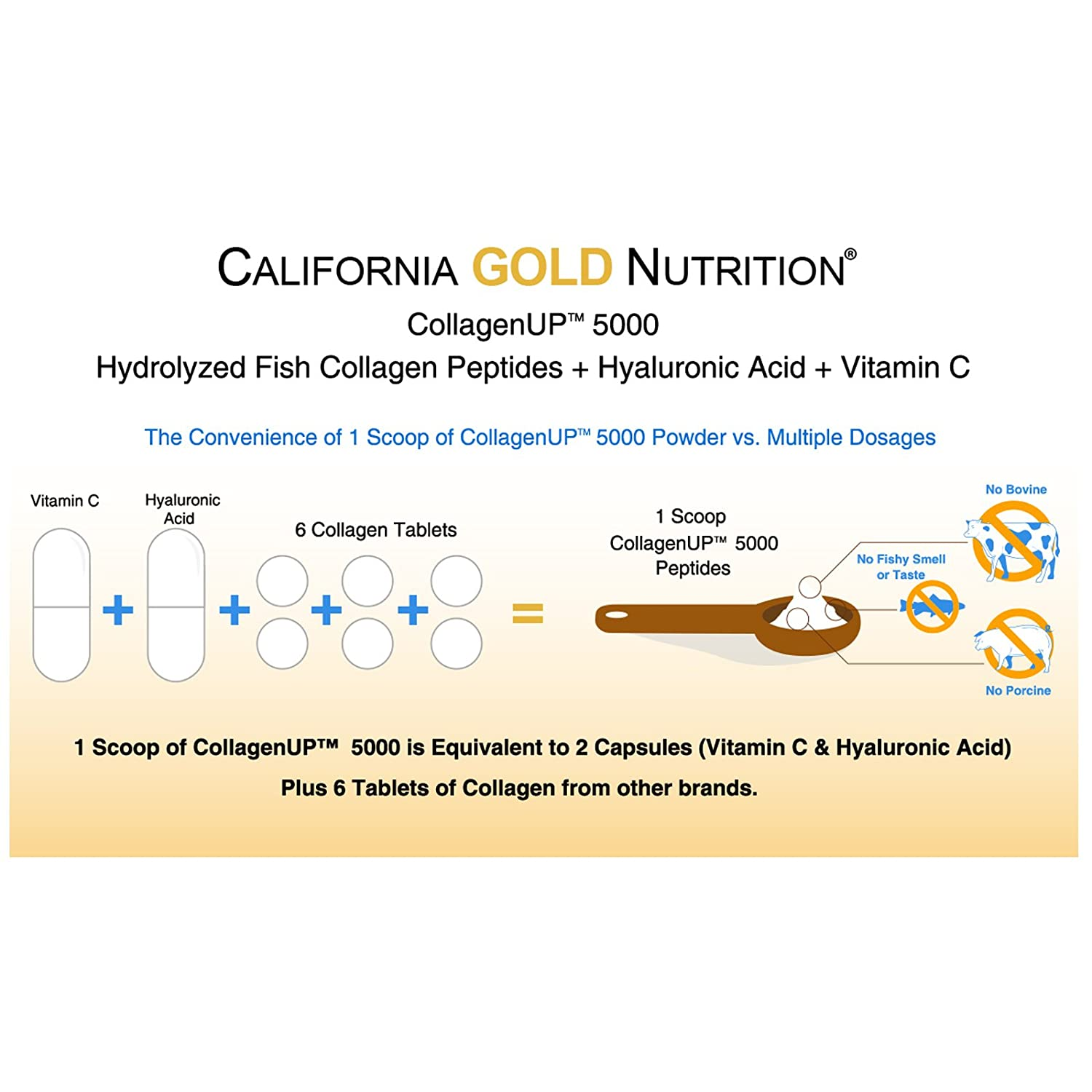 Amazon.com: California Gold Nutrition Collagen UP 5000 Marine-Sourced Collagen Peptides Hyaluronic Acid Vitamin C 16 36 oz 464 g: Health & Personal Care