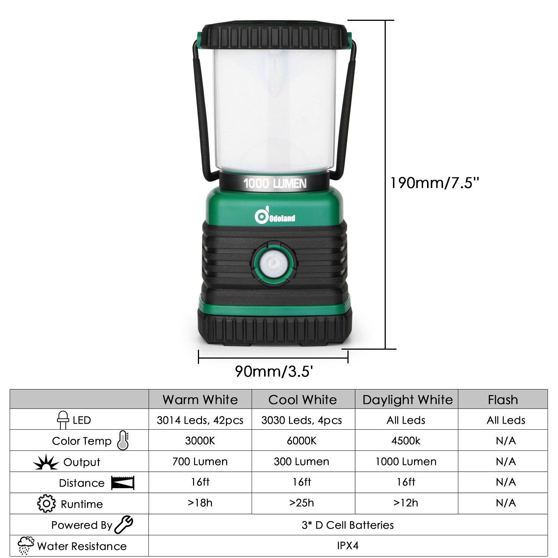 Odoland Ultra Bright 1000 Lumen Camping Lantern with Brightness Adjustment, Battery Powered LED Lantern of 4 Light Modes, Best for Camping, Hiking, Fishing & Emergency by Odoland (Image #6)