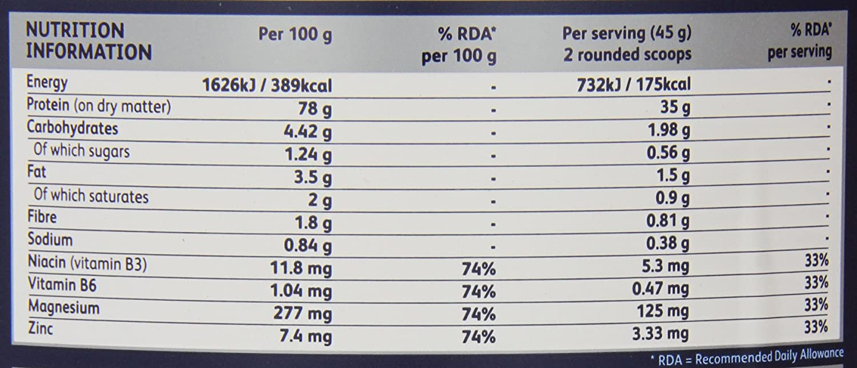 Proteína de suero de leche Ultragen de Sci-MX Nutrition, 908 g