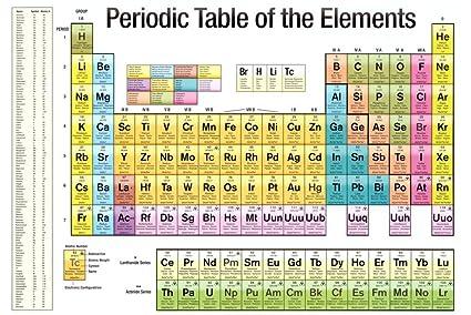 Amazon Periodic Table Of The Elements White Scientific Chart
