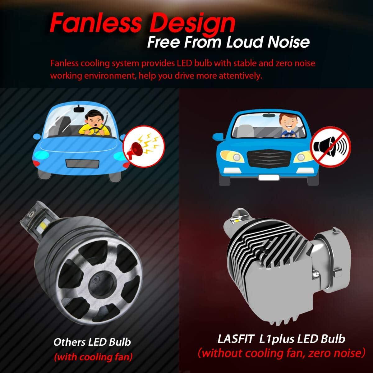 6000K Cool White H8 H16 H11 Fog Light Bulbs Replacement 4000lm Per Set LASFIT H11 LED Fog Light Bulb Fanless Pack of 2 Plug N Play