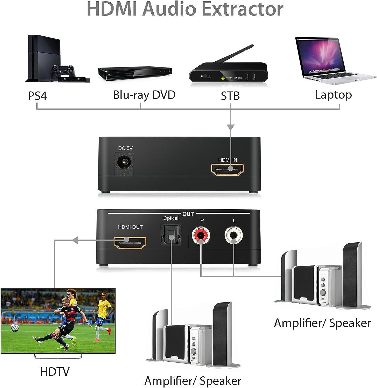 Hehilark Noir HDMI Convertisseur Vid/éo Convertisseur Audio Vid/éo AV Adaptateur pour HDTV Dispositif Daffichage Projecteur PS2 Support Plug and Play