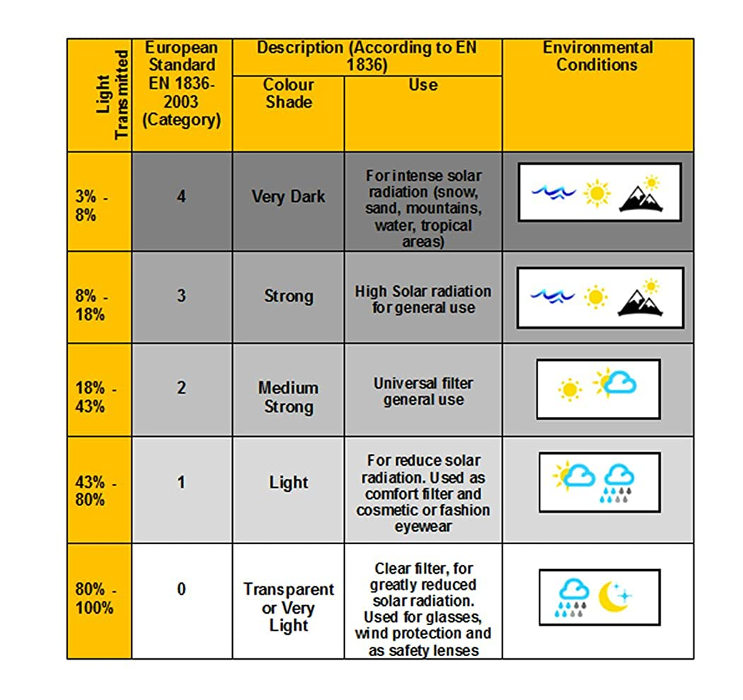 rainbow safety Sobre Gafas de Sol Polarizadas Para Conducir D/ía y Noche Pesca Gafas Superpuestas RWN20
