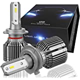 Nuvision Pair H7 Bulbs 20000 Lumens 60W LED Headlight High / Low Beam Fog Lamp Light Conversion HID Kit with Fan