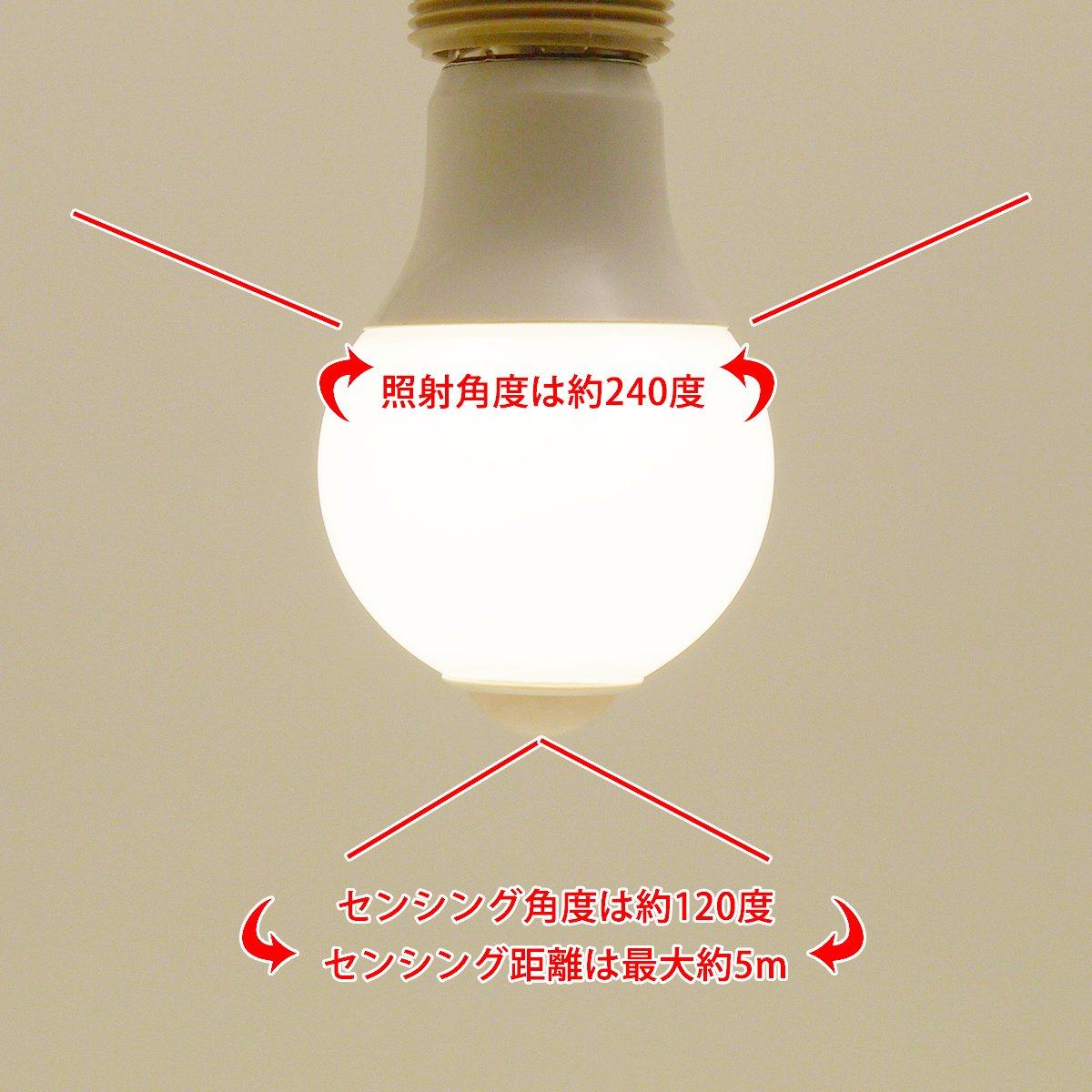 照明の角度