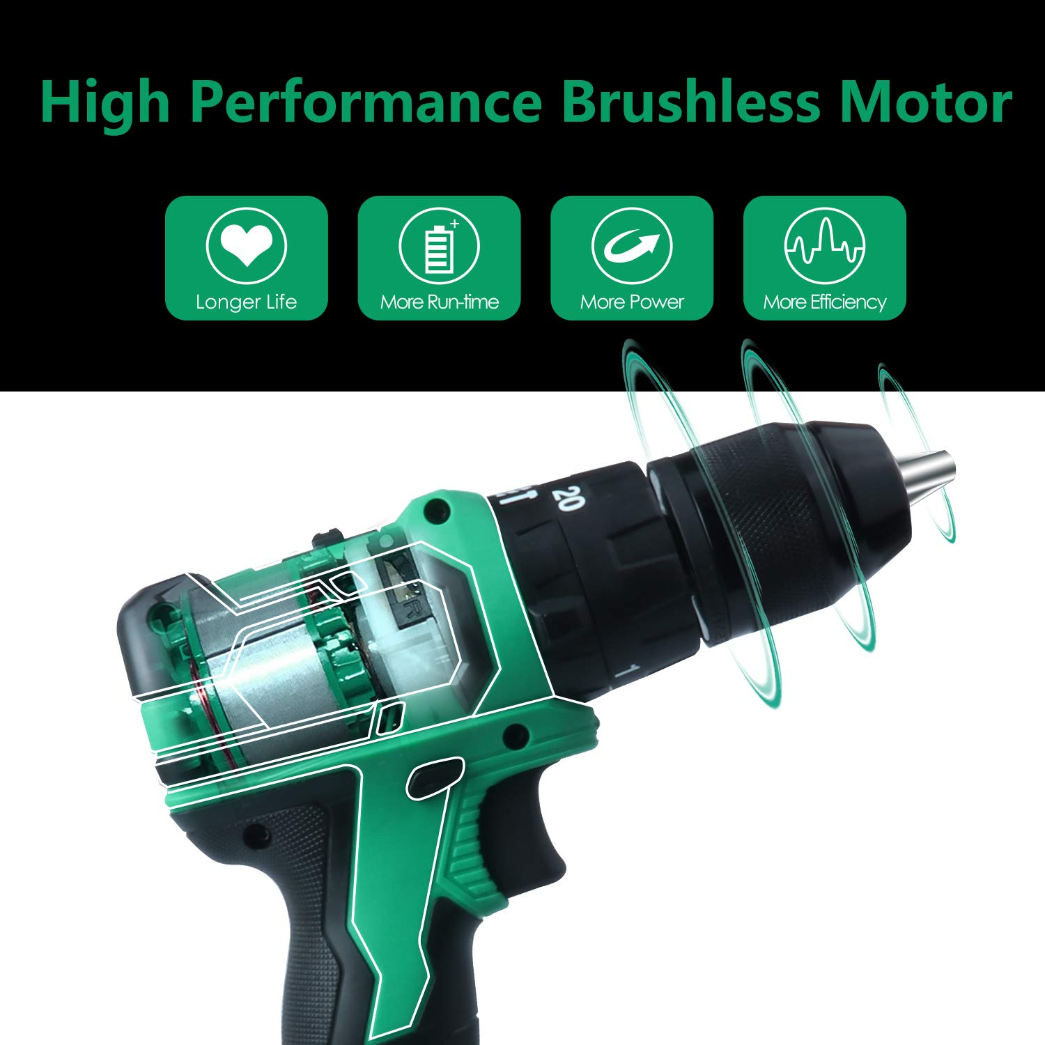 """Enegitech 18V Compact Impact Drill Driver Combo 1//2/"""" Chuck Brushless Motor 20+1 Clutch Variable Speed Cordless Electric Power Tools with 2 x 4.0Ah Lithium-ion Battery 1 x Fast Charger 1 x Bit"""