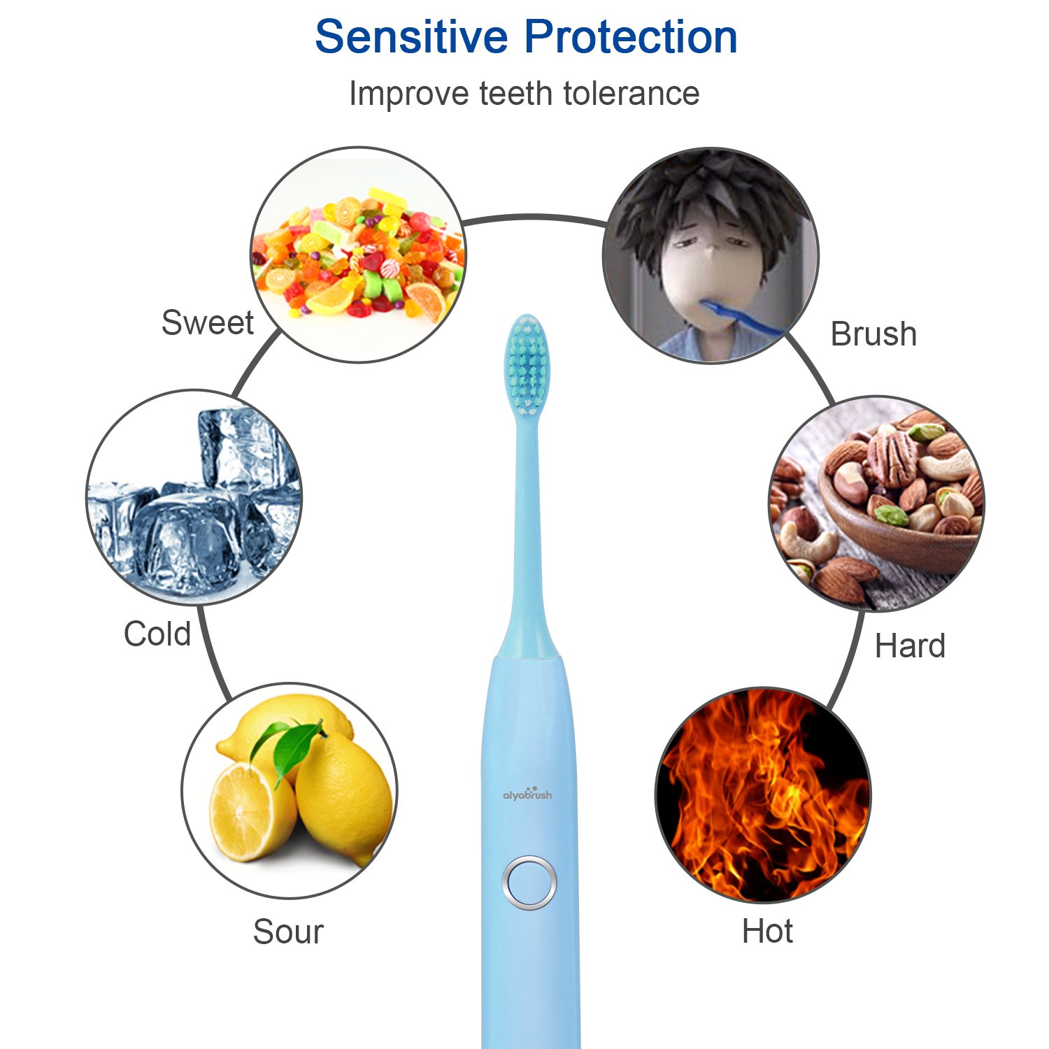 Sonic Electric Toothbrush for Kids 3-12 Years Aiyabrush 30s brushing reminder Rechargeable Toothbrushes with 2000mAh capacity battery 100 Days Use on One Charge waterproof IPX7 (Blue) by aiyabrush (Image #2)
