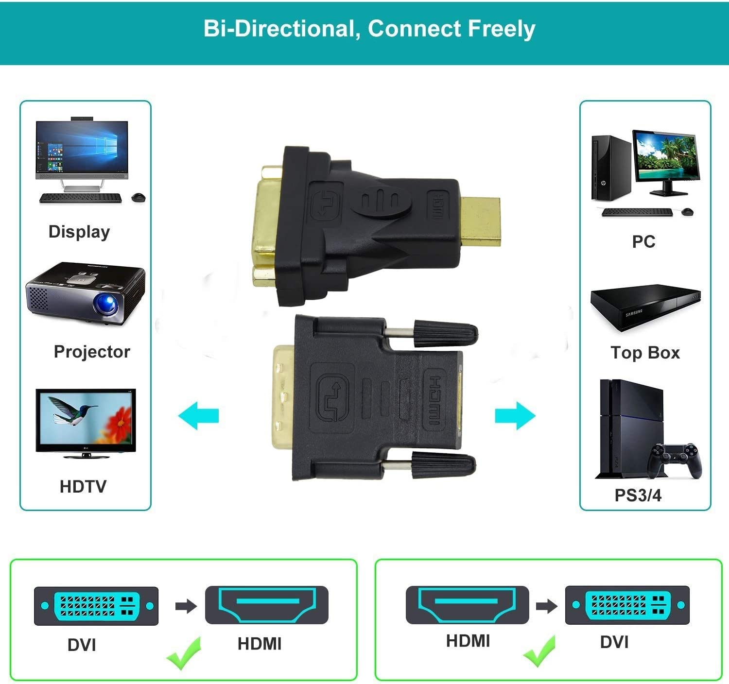Bi-Direction HDMI to DVI HDMI Female to DVI Male+HDMI Male to DVI Female Converter for Computers Laptops 2 Pack CABLEDECONN HDMI to DVI Adapter