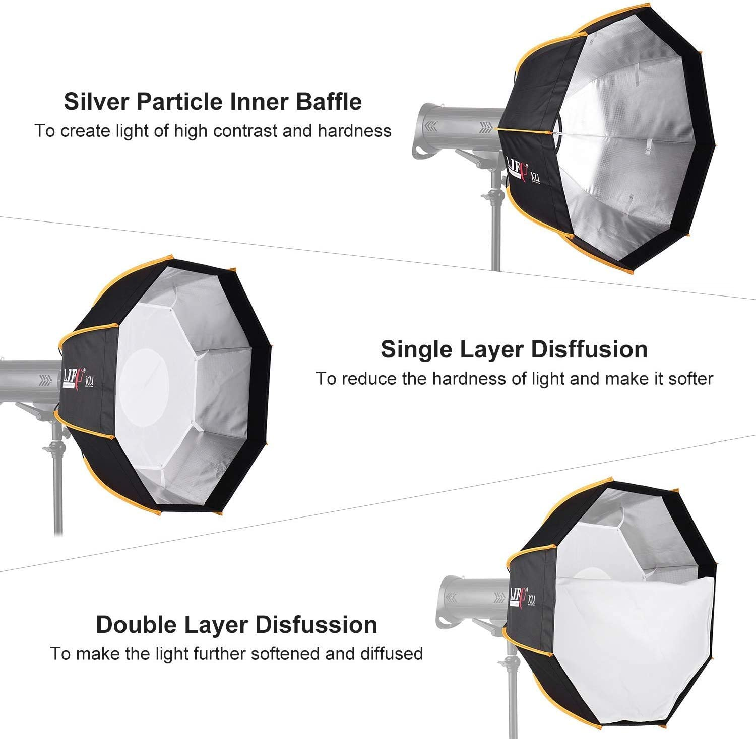 23.6inch Octagon Soft Box Portable Outdoor Softbox with Carrying Bag Professional Lighting Modifiers for Studio Light and Speedlite Flash LIFEI 60cm