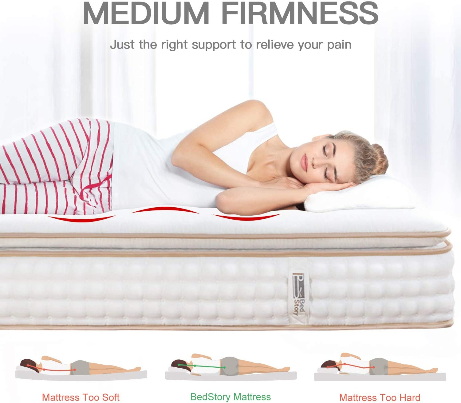 Medium Firm Support CertiPUR-US Certified Pillow Top Bed Mattress in A Box Luxury Hybrid Mattress with Cooling Gel Memory Foam /& Individually Encased Spring Coils BedStory 12 Inch Twin Mattress