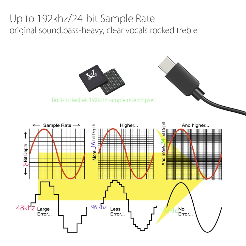Type C to 3 5mm Headphone Audio Adapter, USB-C and 3 5mm stereo speaker  cable, Parallel World USBC to 3 5mm DAC 16/24-bit 192K Sampling Rate HI-FI