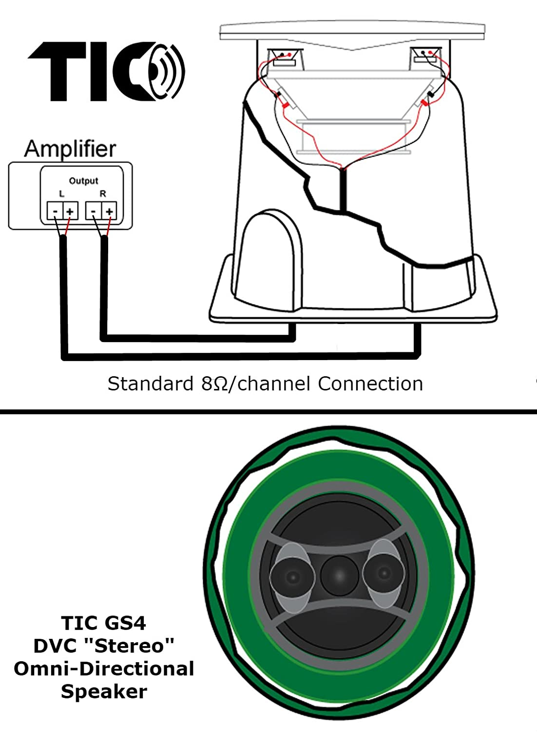 Wiring Diagram For Stereo Omni Out Quick Start Guide Of Dodge Amazon Com Tic Gs4 8 Outdoor Weather Resistant Omnidirectional Rh Dish Washer Ford Harness