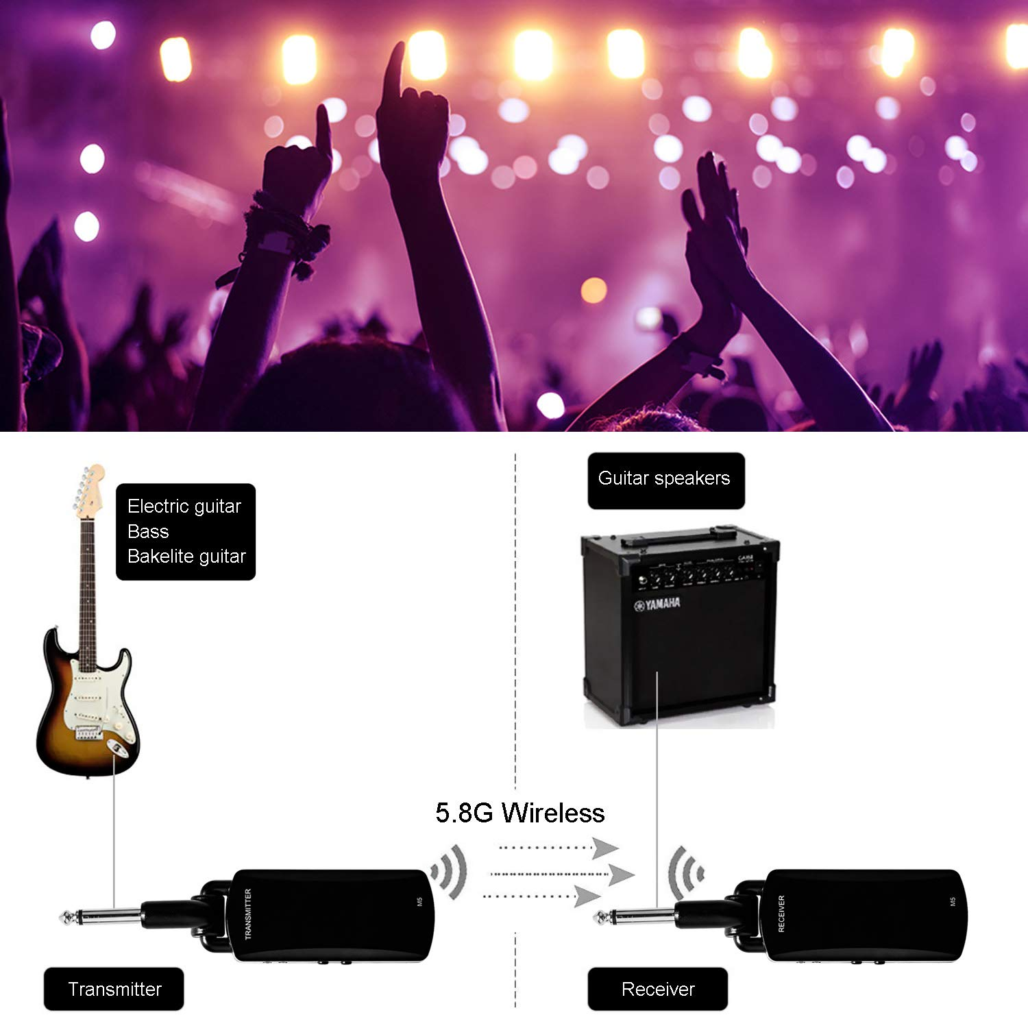 Wireless Guitar System - ZXK CO 5.8GHz Rechargeable Guitar Wireless Audio Transmitter Receiver - Electric Digital Guitar System Transmitter Receiver Set by ZXK CO (Image #2)