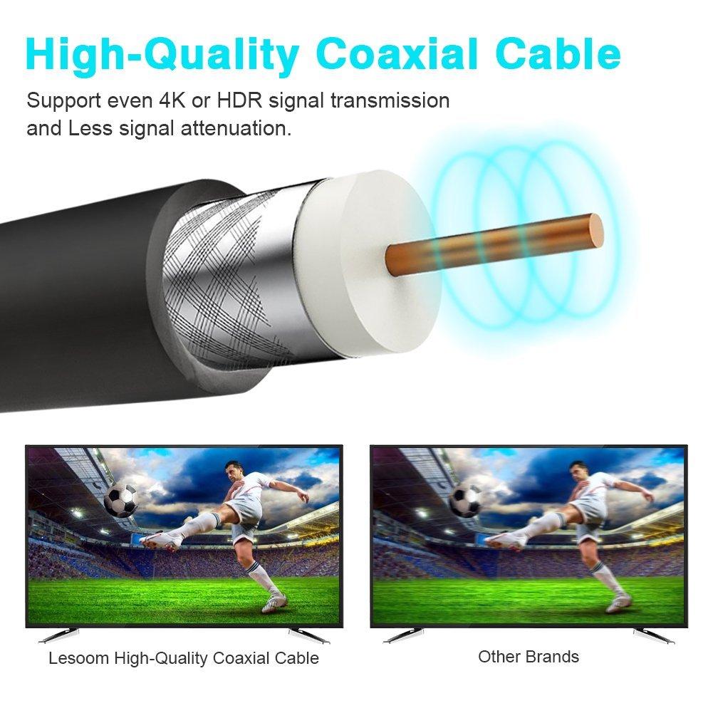 Amazon.com: [2019 Version] Lesoom 85+ Miles HD TV Antenna V0 Fireproof PC Material Indoor Digital HDTV Antennas with Smart Amplifier,Support 1080P 4K VHF ...