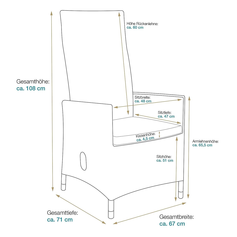 Einzigartig Gartenstühle Rattan Grau Design