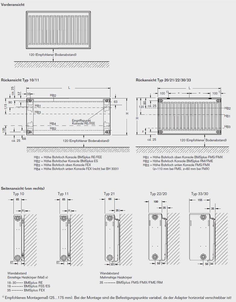 Kompakt Heizk/örper Flachheizk/örper Buderus Kompaktheizk/örper Typ 22 300 x 2000 H/öhe x Breite in mm C-Profil