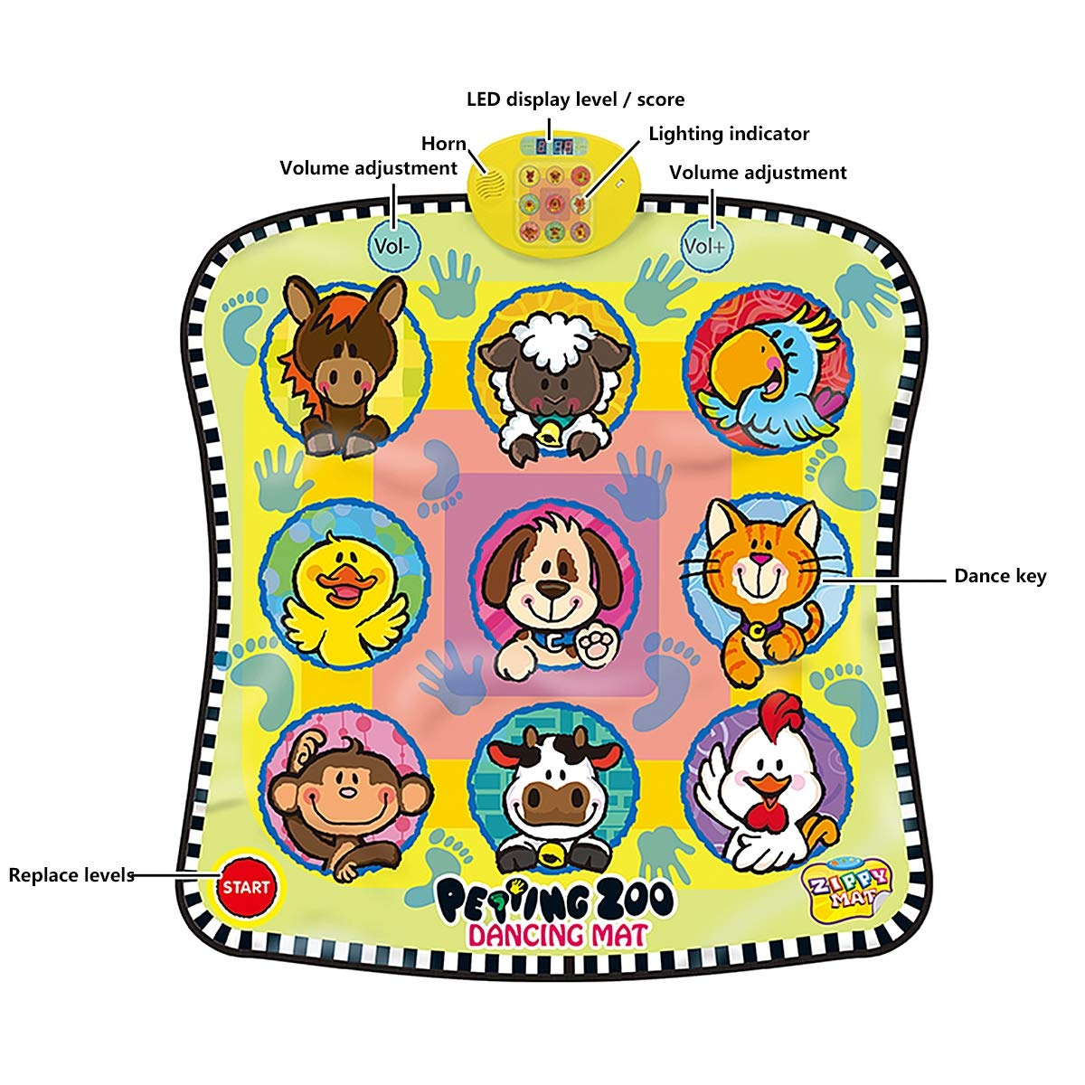 Color Dynamic Dance Mat, Children's Electronic Music Play Mat Ideal Gift and Toy Suitable for Children Over 3 Years Old,Pink by Eustoma (Image #1)