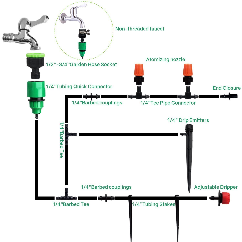 Nebelk/ühlsystem mit Spr/ühd/üse f/ür T/öpfe und Beh/älter HZT Mikro-Tropfbew/ässerungsset Terrassen-Bew/ässerungsset Gartenbew/ässerungssystem