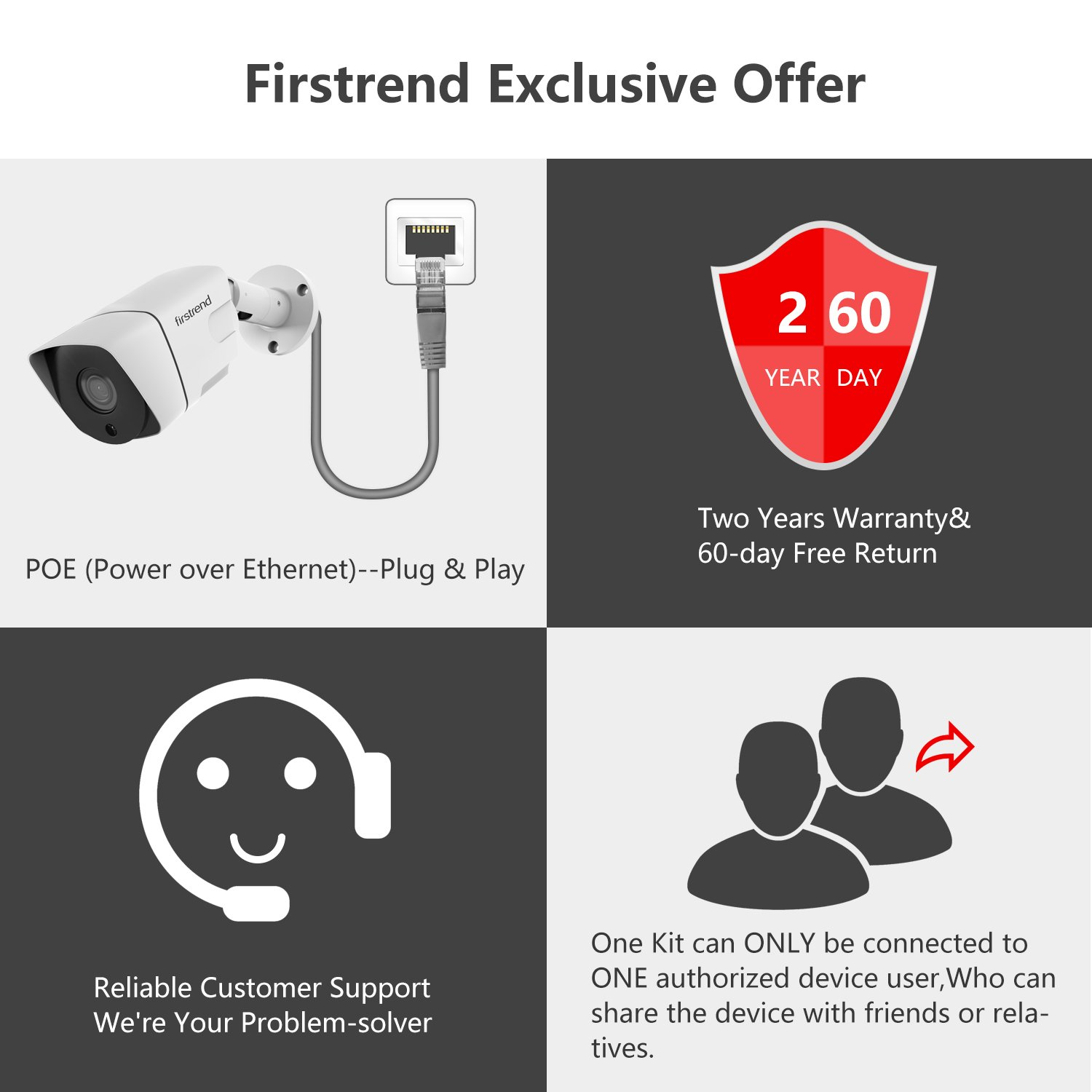 Amazon.com : Firstrend 4CH POE Security Camera System with 4X 1080P HD Security Camera, Plug and Play Home Camera Security System with Free APP, ...