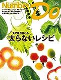 太らないレシピ 2015 (ナンバ-プラス)
