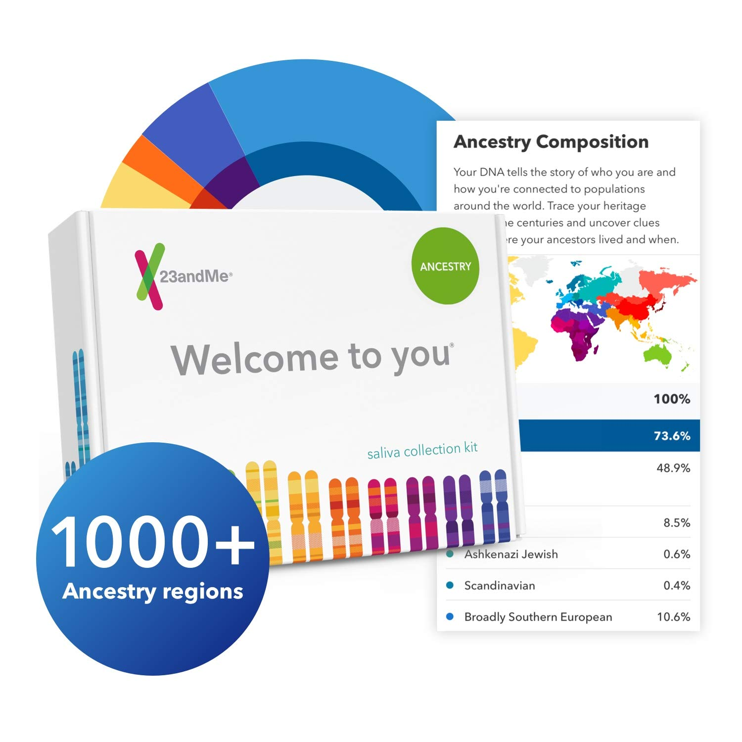 Amazon.com: 23andMe DNA Test - Ancestry Personal Genetic Service - Includes 1,000+ Geographic Regions, DNA Relative Finder (Opt-in) & More: Health ...