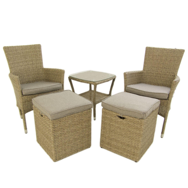 Edenjardi Conjunto Relax para Exterior | Mesa Auxiliar, 2 sillones apilables y 2 Puffs | Aluminio y rattán sintético Plano Color Natural | 2/4 plazas ...
