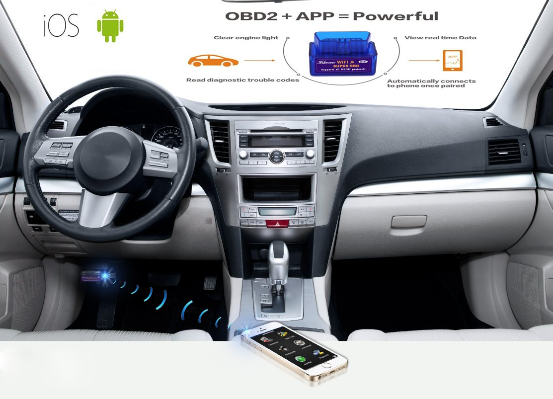 Hikeren Bluetooth OBD2 OBDII Adapter