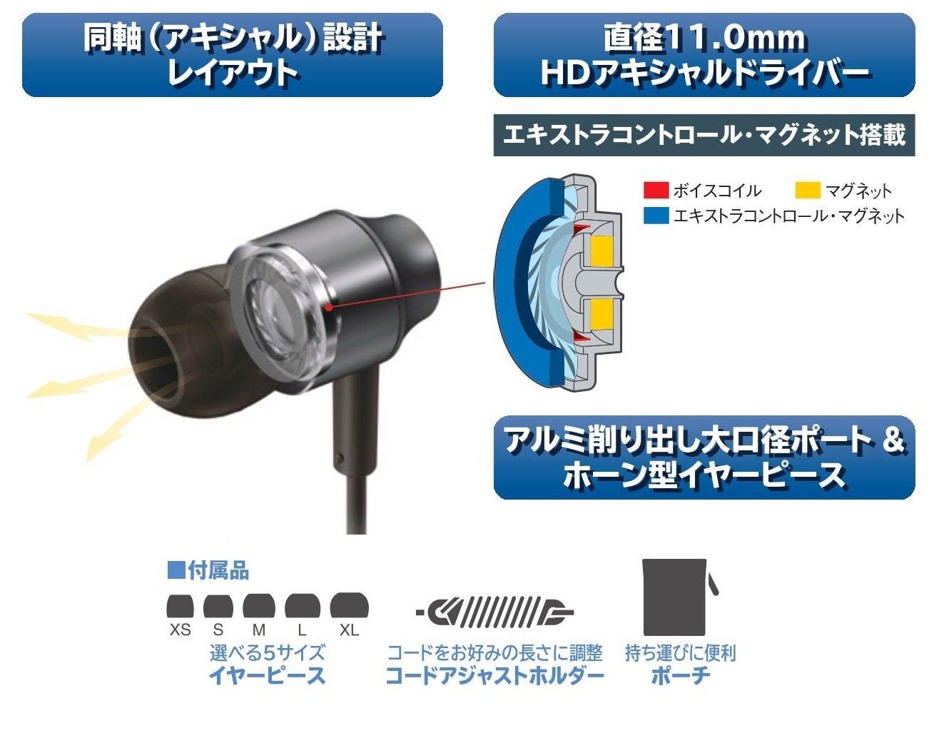 Panasonic RP-HDE3
